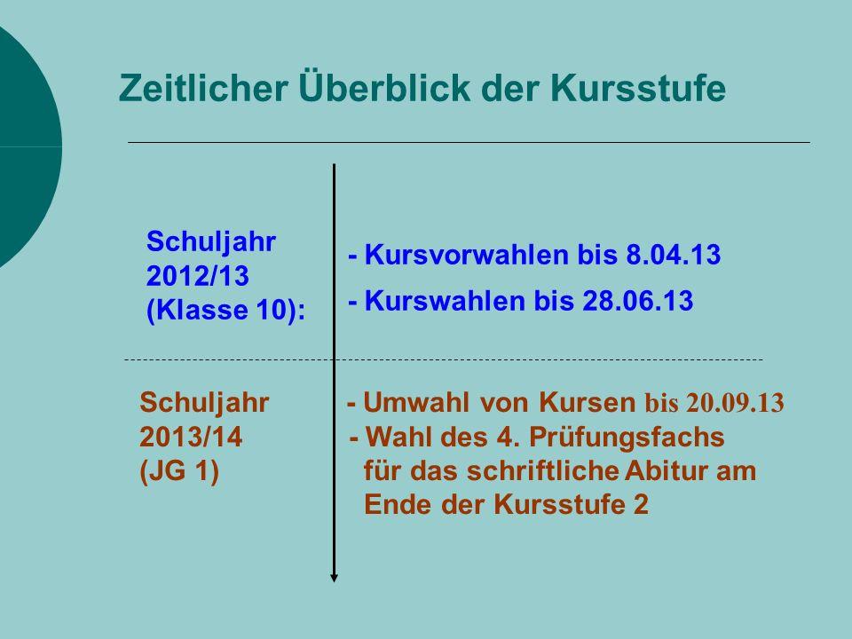 Schuljahr 2012/13 - Kursvorwahlen bis 8.04.13