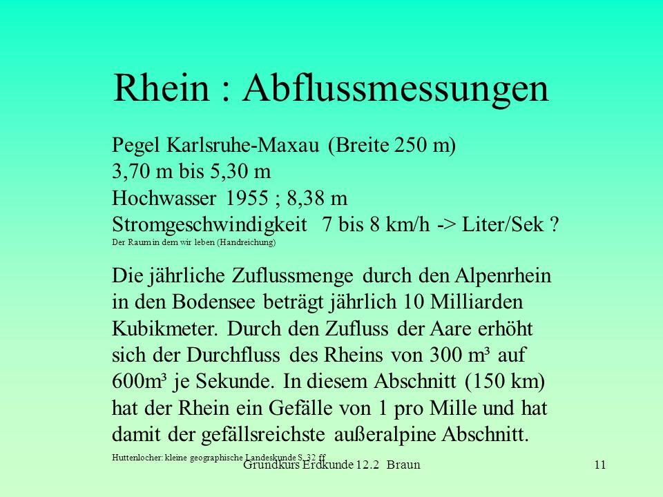 Rhein : Abflussmessungen