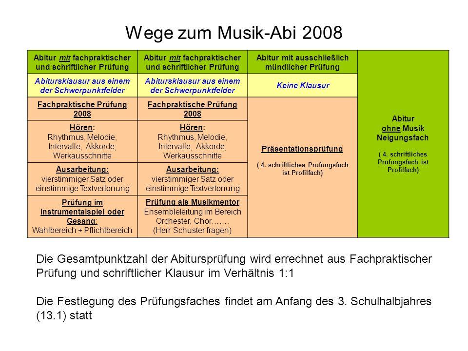Wege zum Musik-Abi 2008 Abitur mit fachpraktischer und schriftlicher Prüfung. Abitur mit ausschließlich mündlicher Prüfung.