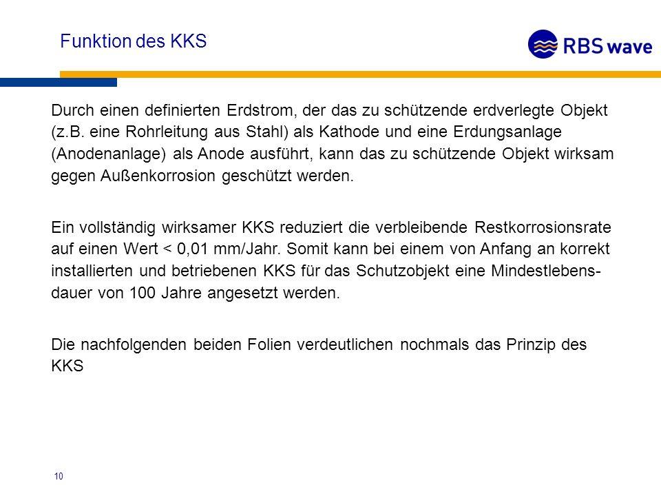 Funktion des KKS
