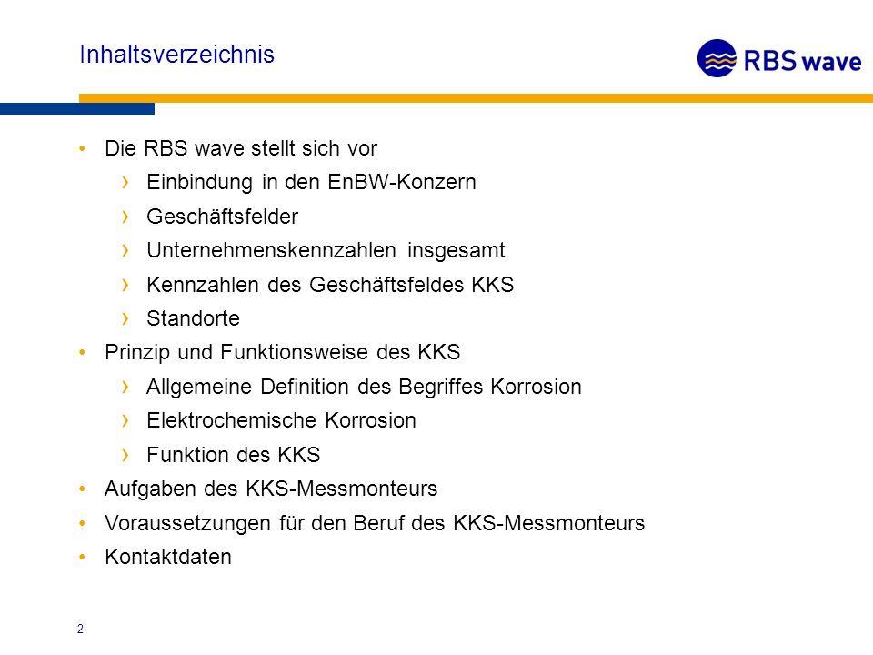 Inhaltsverzeichnis Die RBS wave stellt sich vor