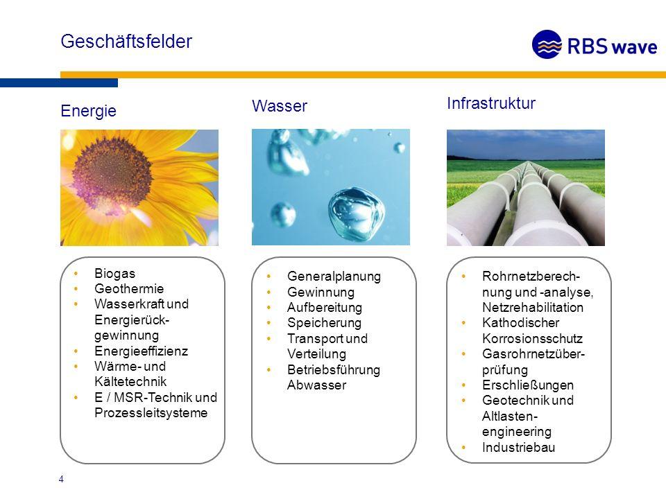 Geschäftsfelder Infrastruktur Energie Wasser Biogas Geothermie