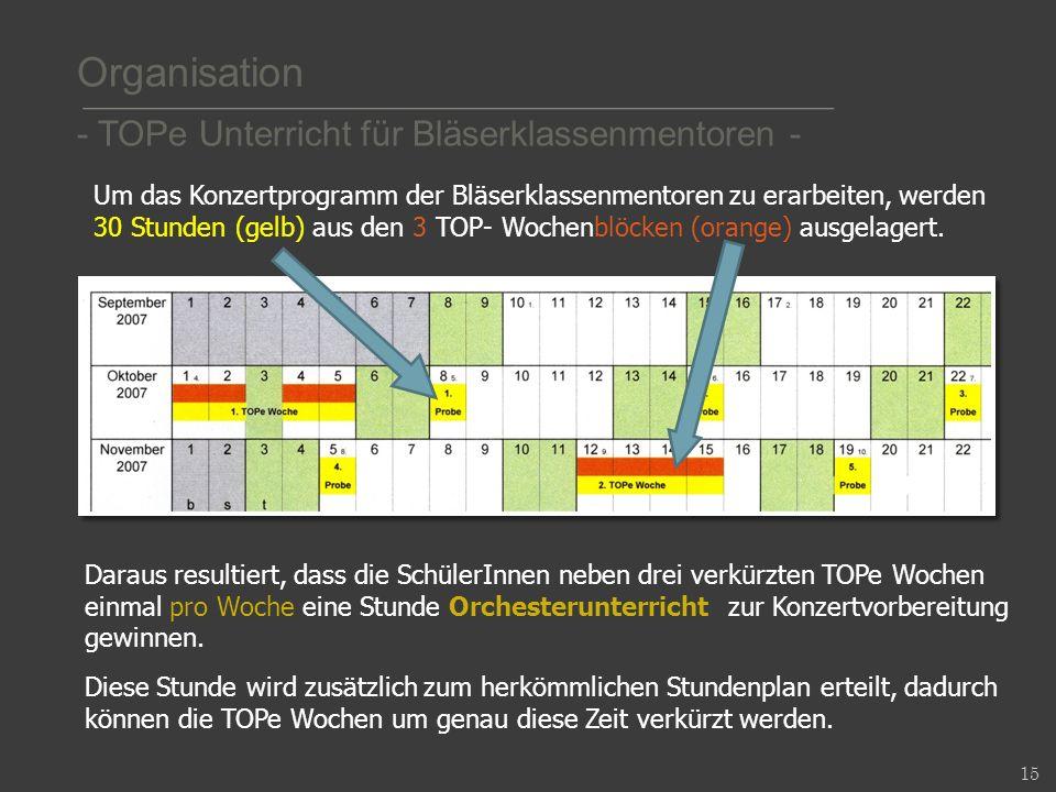 Organisation - TOPe Unterricht für Bläserklassenmentoren -