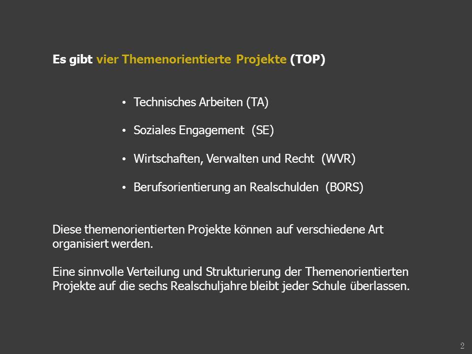 Es gibt vier Themenorientierte Projekte (TOP)