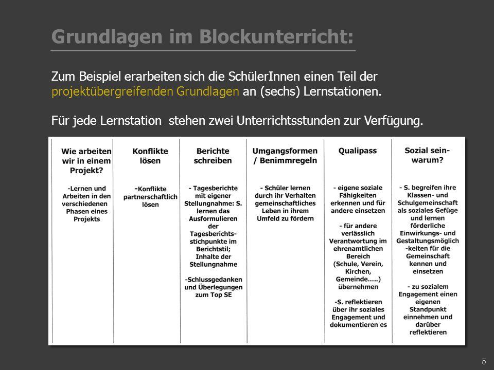 Grundlagen im Blockunterricht:
