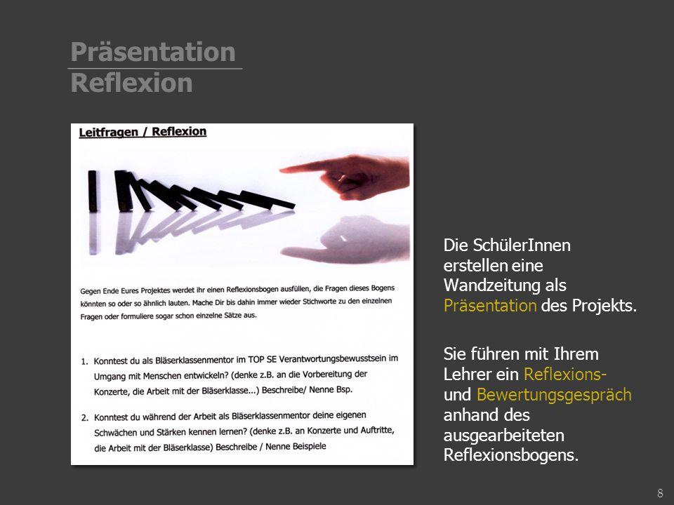 Präsentation Reflexion