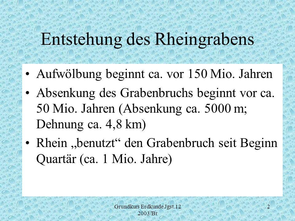 Entstehung des Rheingrabens