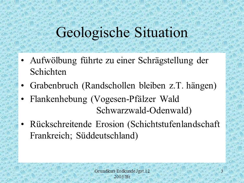 Geologische Situation