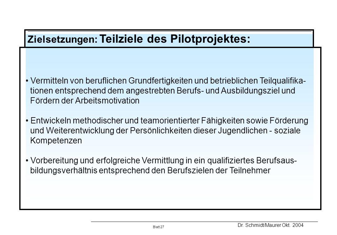 Zielsetzungen: Teilziele des Pilotprojektes: