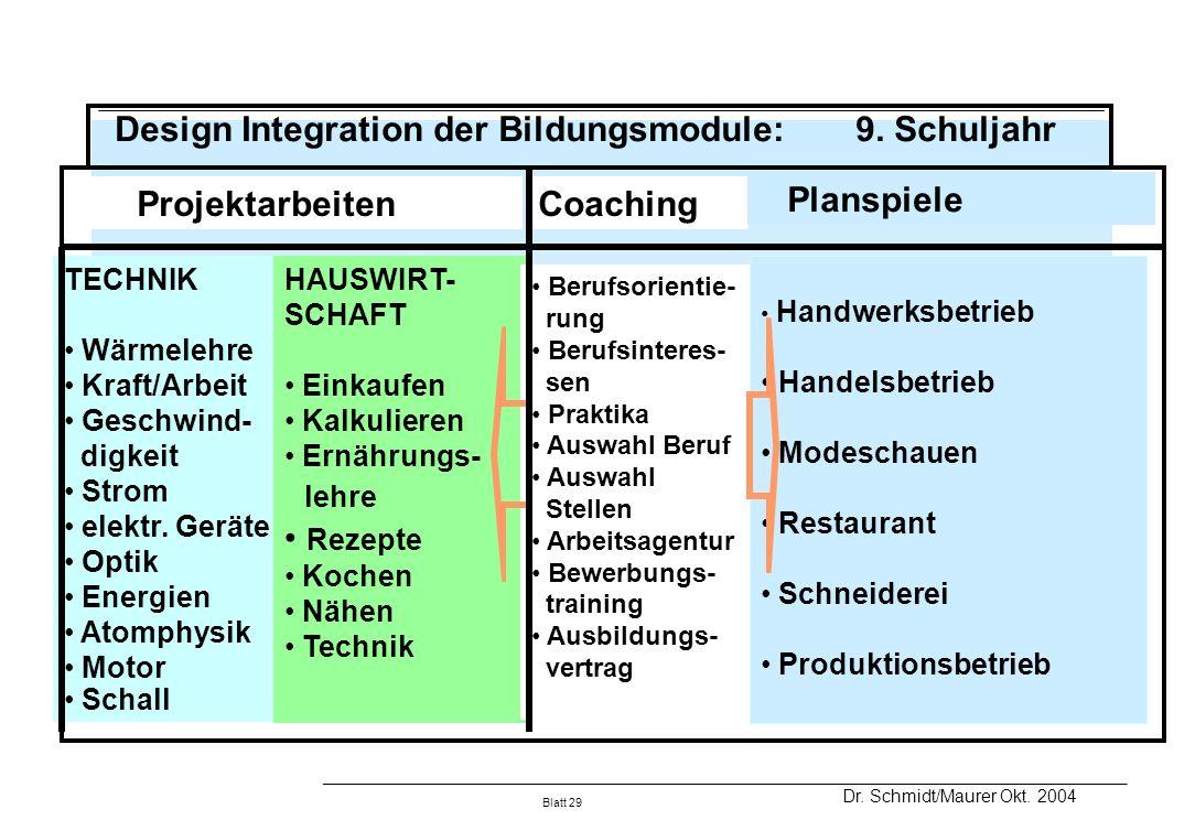 Design Integration der Bildungsmodule: 9. Schuljahr