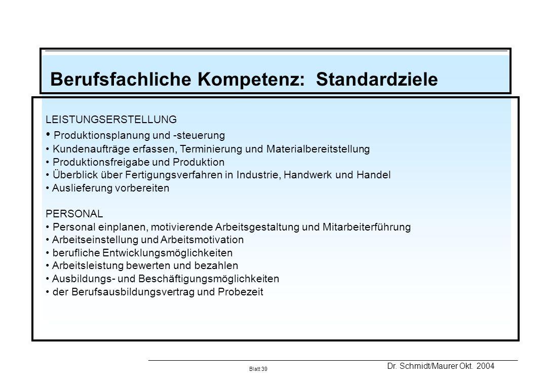 Berufsfachliche Kompetenz: Standardziele