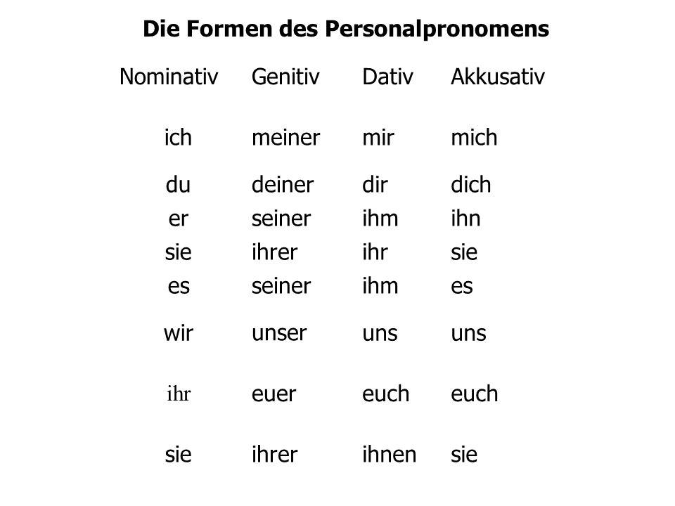 Die Formen des Personalpronomens