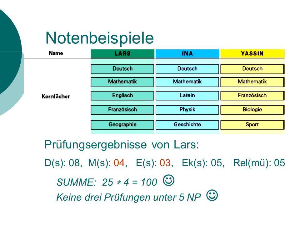 Notenbeispiele Prüfungsergebnisse von Lars: