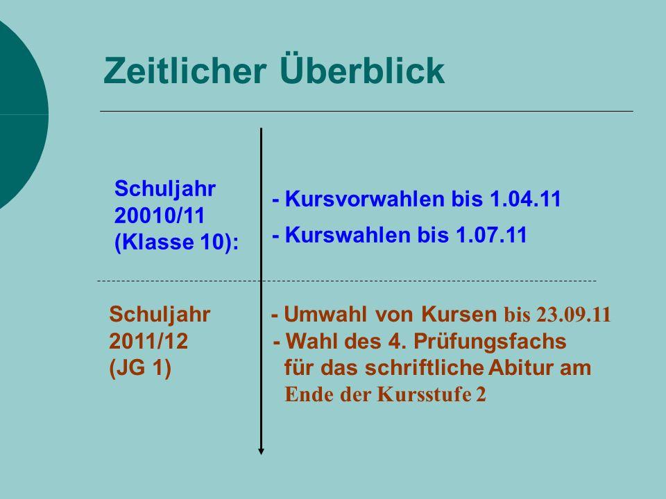 Schuljahr 20010/11 - Kursvorwahlen bis 1.04.11