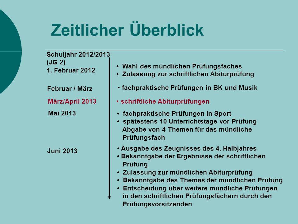 Zeitlicher Überblick Schuljahr 2012/2013 (JG 2) 1. Februar 2012