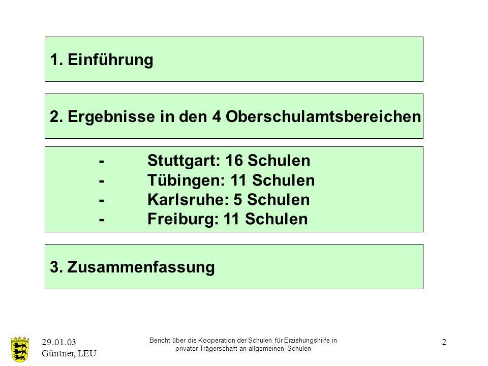 2. Ergebnisse in den 4 Oberschulamtsbereichen