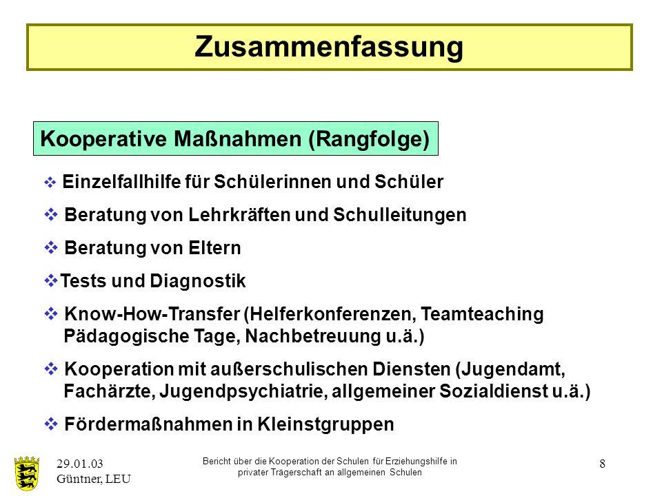 Zusammenfassung Kooperative Maßnahmen (Rangfolge)