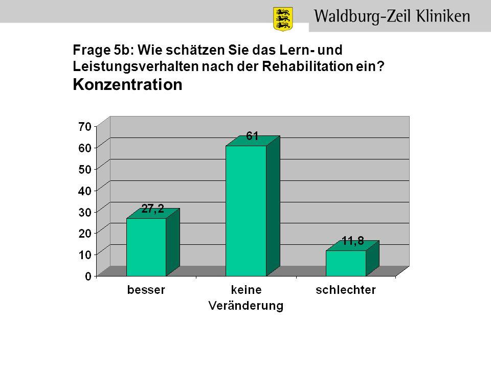 Frage 5b: Wie schätzen Sie das Lern- und Leistungsverhalten nach der Rehabilitation ein.