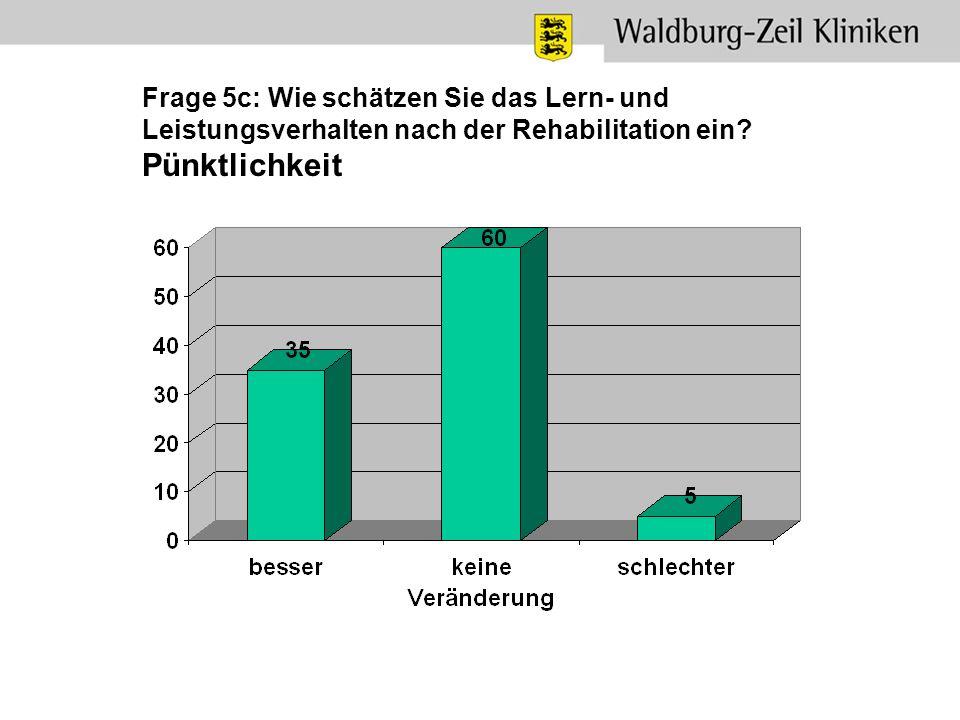 Frage 5c: Wie schätzen Sie das Lern- und Leistungsverhalten nach der Rehabilitation ein.