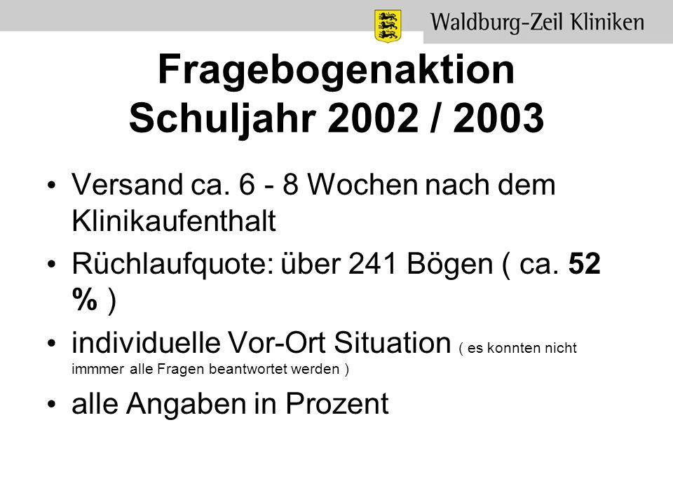 Fragebogenaktion Schuljahr 2002 / 2003