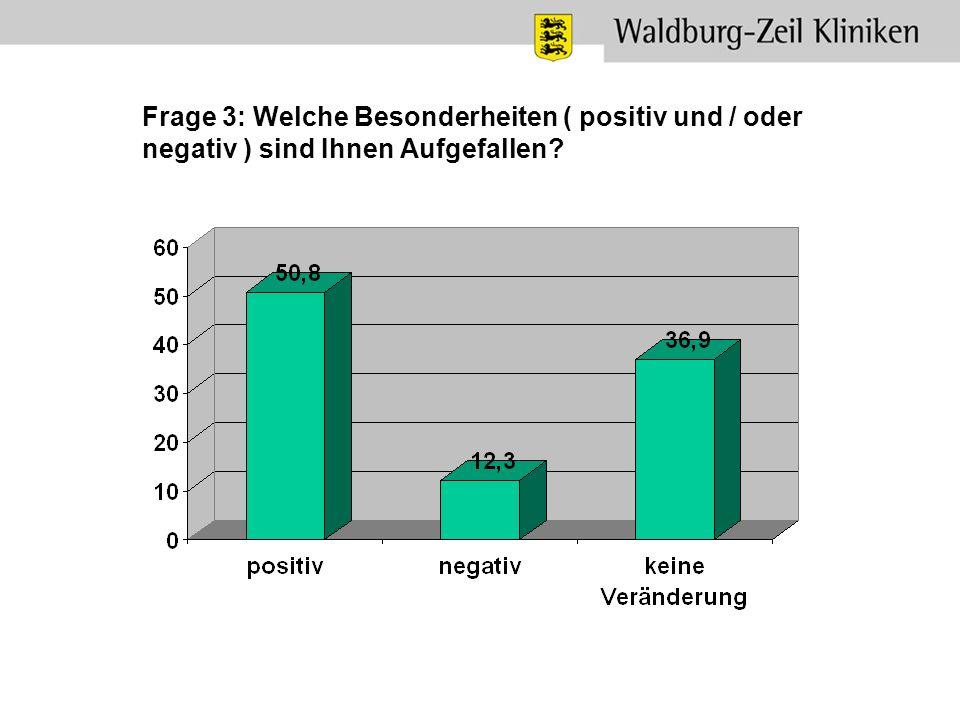 Frage 3: Welche Besonderheiten ( positiv und / oder negativ ) sind Ihnen Aufgefallen