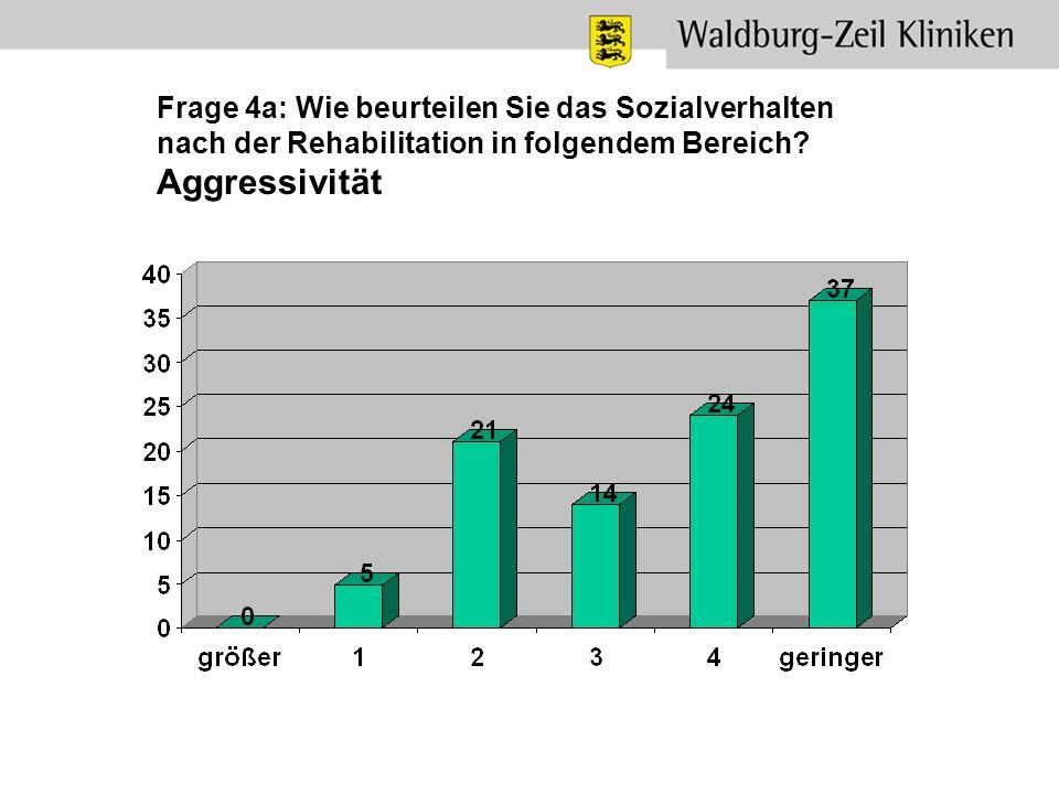 Frage 4a: Wie beurteilen Sie das Sozialverhalten nach der Rehabilitation in folgendem Bereich.
