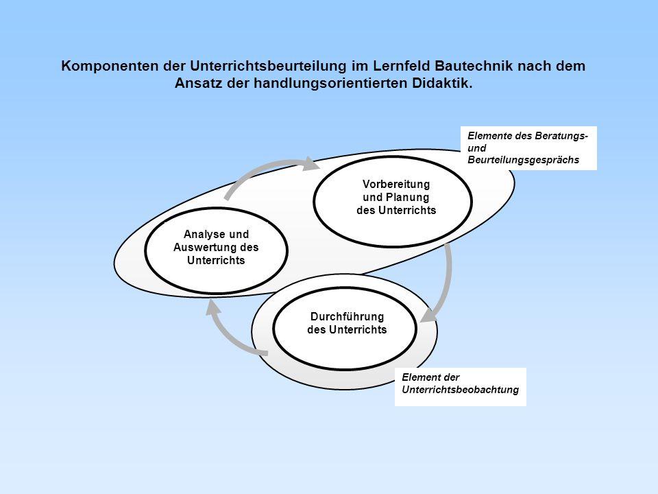 Komponenten der Unterrichtsbeurteilung im Lernfeld Bautechnik nach dem Ansatz der handlungsorientierten Didaktik.