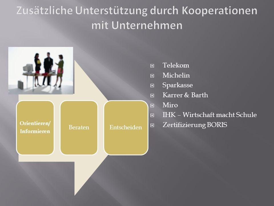 Zusätzliche Unterstützung durch Kooperationen mit Unternehmen