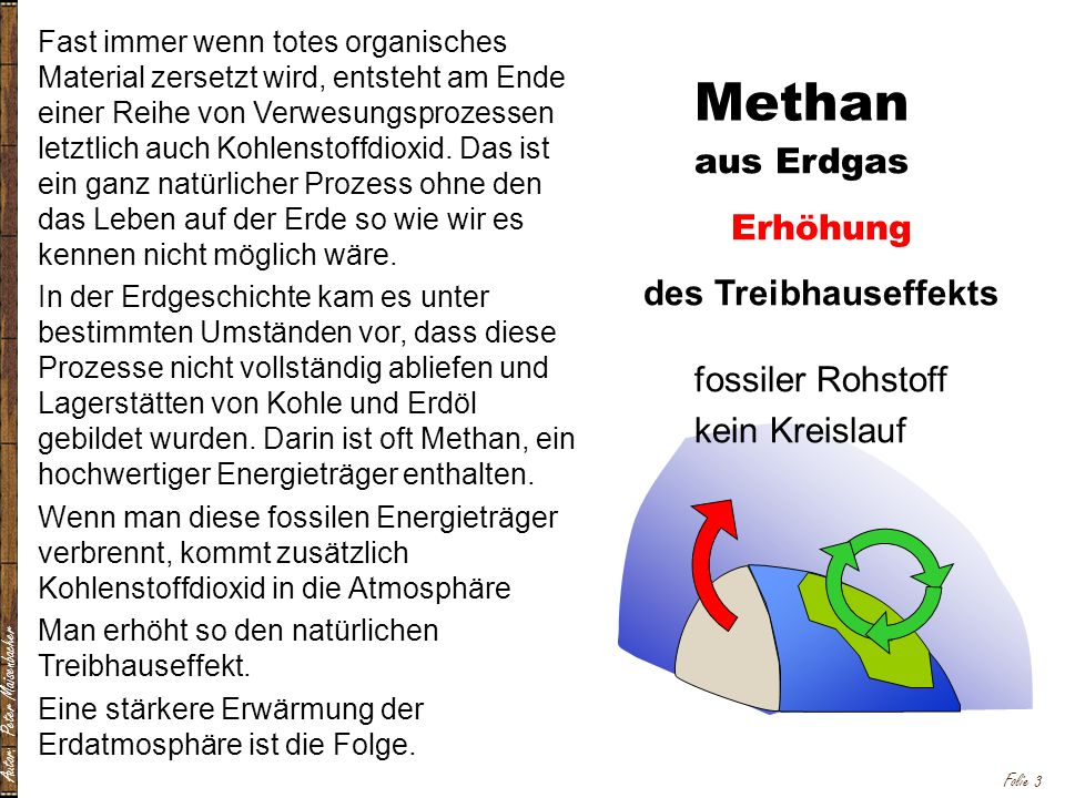 Methan aus Erdgas Erhöhung des Treibhauseffekts fossiler Rohstoff
