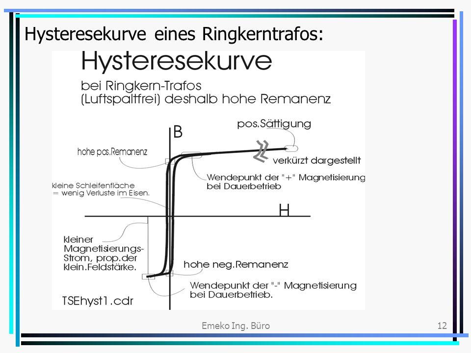 Hysteresekurve eines Ringkerntrafos: