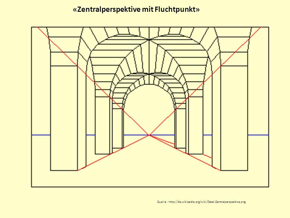 «Zentralperspektive mit Fluchtpunkt»
