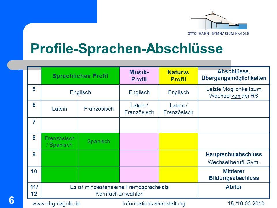 Profile-Sprachen-Abschlüsse