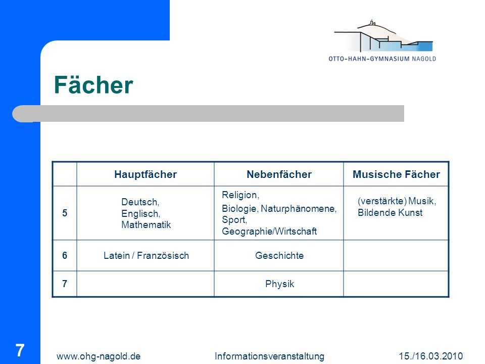 www.ohg-nagold.de Informationsveranstaltung 15./16.03.2010
