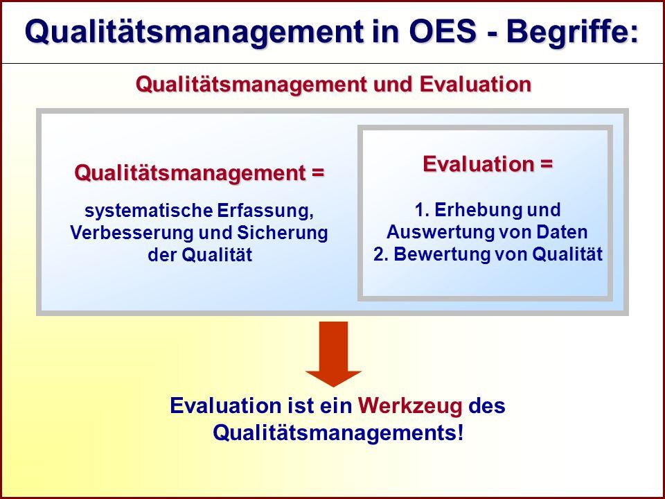 Qualitätsmanagement in OES - Begriffe: