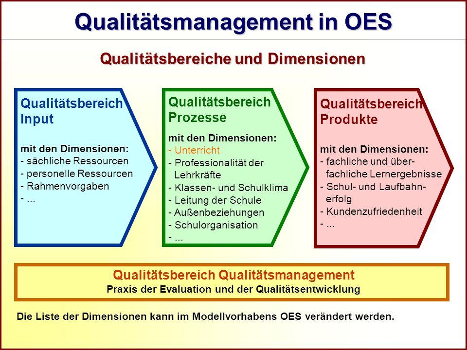 Qualitätsmanagement in OES