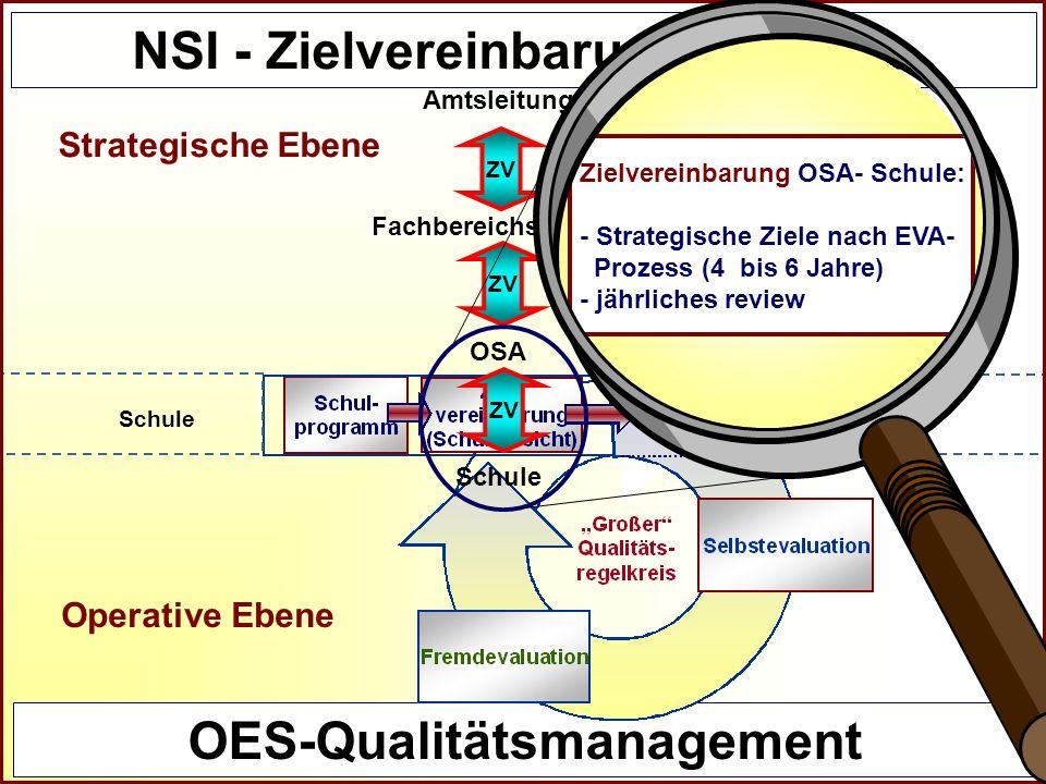 NSI - Zielvereinbarungsprozess OES-Qualitätsmanagement