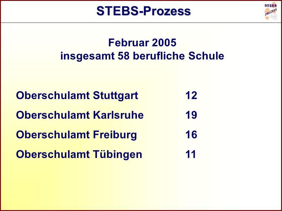 Februar 2005 insgesamt 58 berufliche Schule
