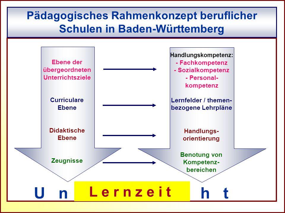 Pädagogisches Rahmenkonzept beruflicher Schulen in Baden-Württemberg