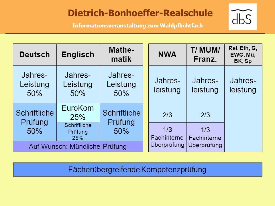 Deutsch Englisch Mathe- matik NWA