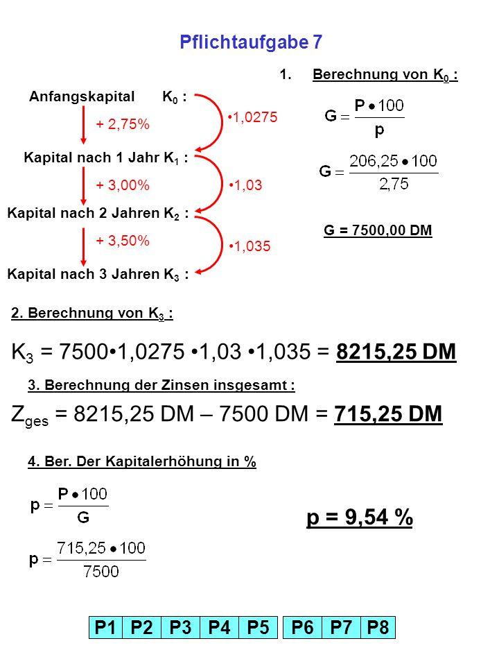 Pflichtaufgabe 7Berechnung von K0 : Anfangskapital K0 : •1,0275. + 2,75% Kapital nach 1 Jahr K1 : •1,03.