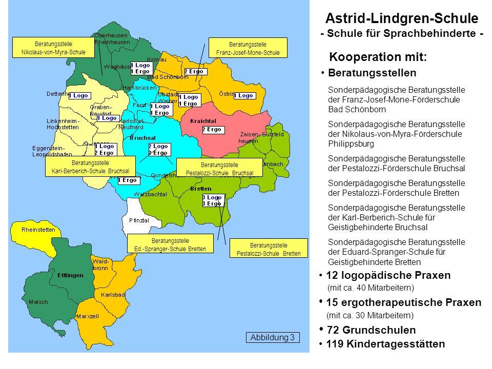 Astrid-Lindgren-Schule - Schule für Sprachbehinderte -