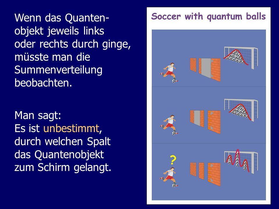 Wenn das Quanten- objekt jeweils links. oder rechts durch ginge, müsste man die. Summenverteilung.