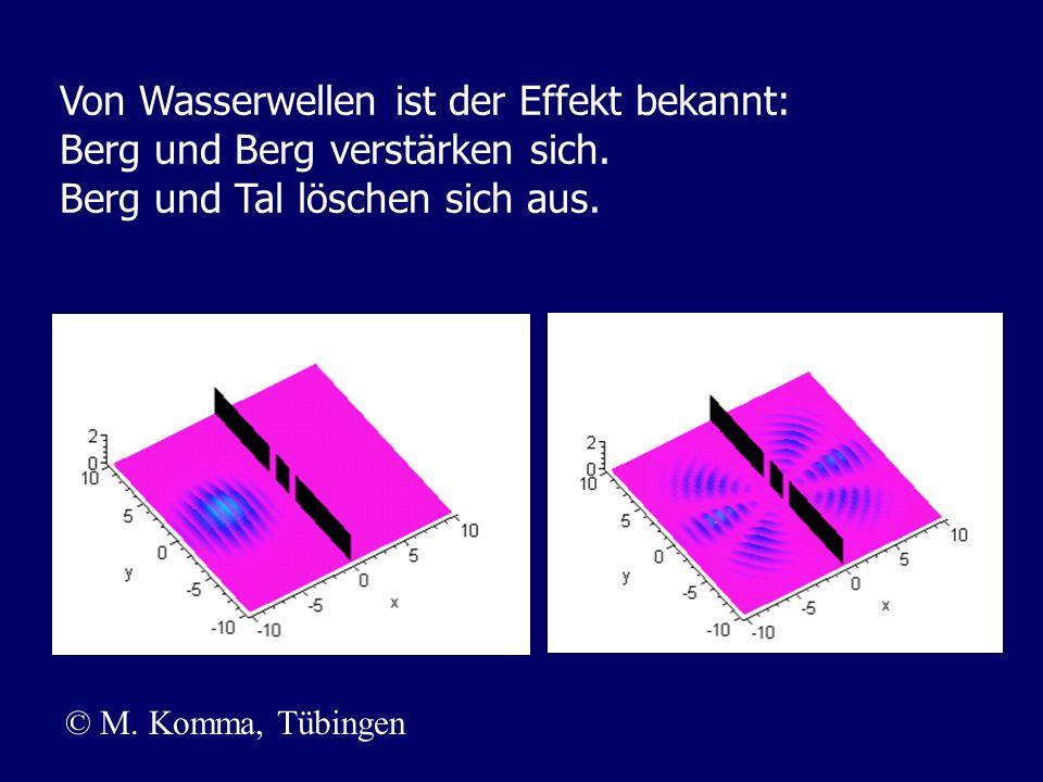 Von Wasserwellen ist der Effekt bekannt: