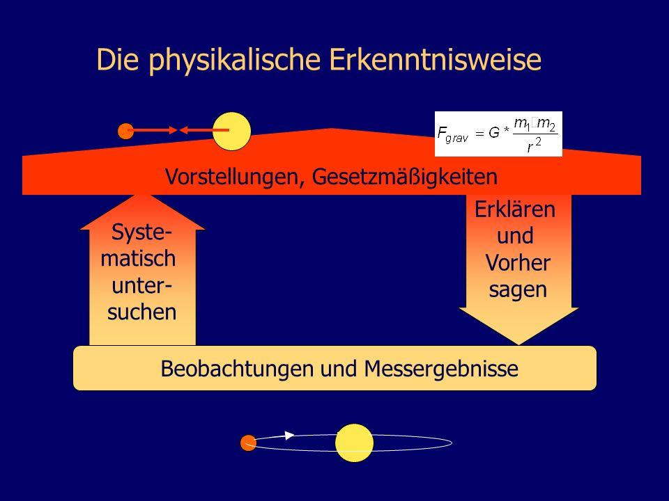 Die physikalische Erkenntnisweise