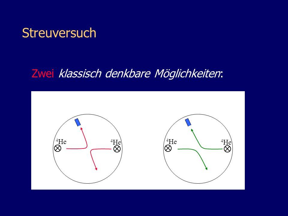 Streuversuch Zwei klassisch denkbare Möglichkeiten: 4He 4He 4He 4He
