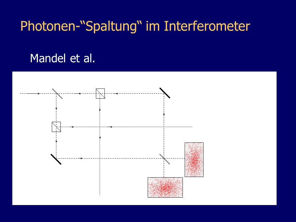Photonen- Spaltung im Interferometer
