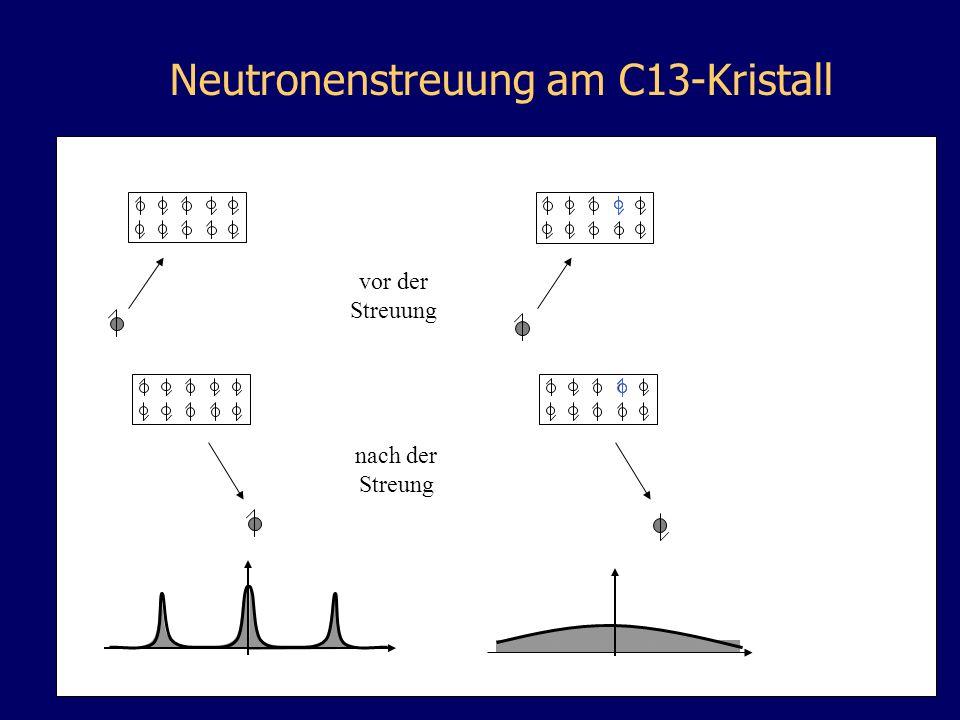 Neutronenstreuung am C13-Kristall