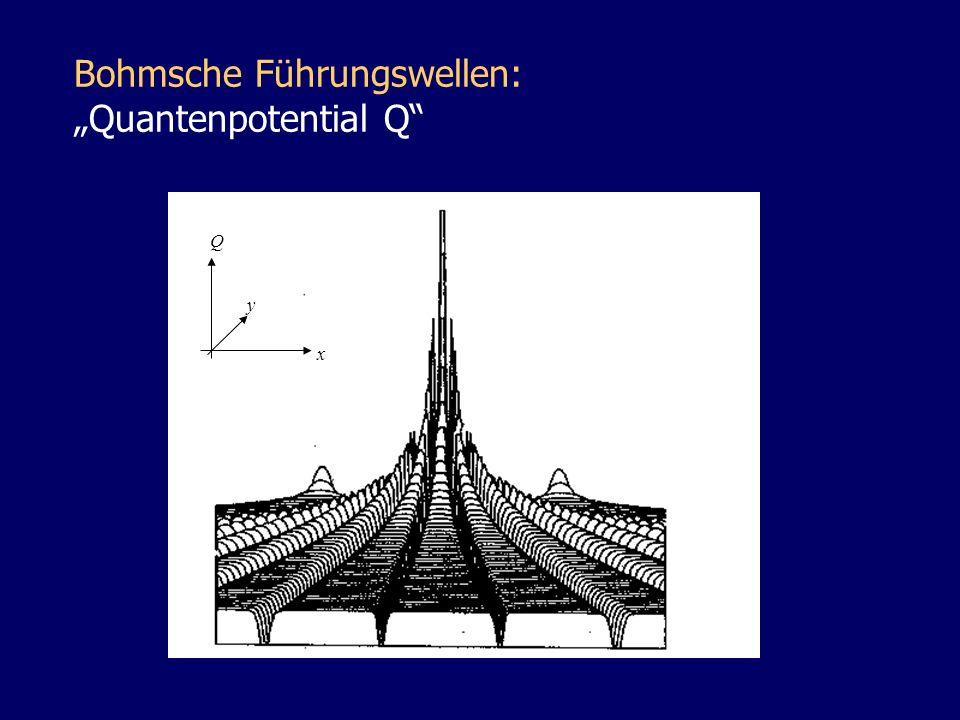 """Bohmsche Führungswellen: """"Quantenpotential Q"""