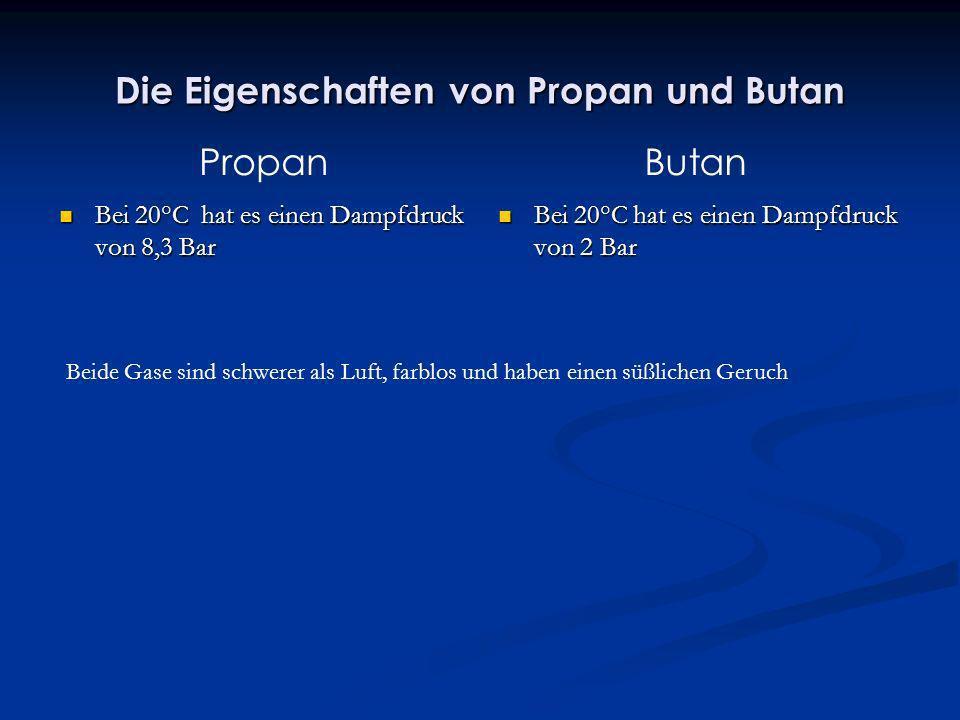 Die Eigenschaften von Propan und Butan