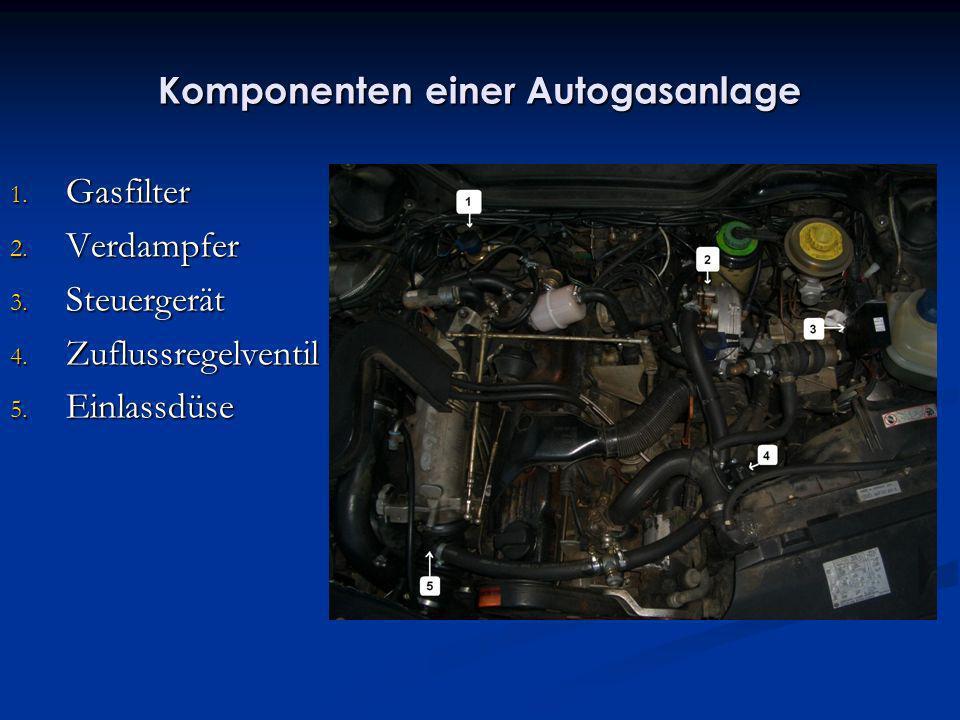 Komponenten einer Autogasanlage